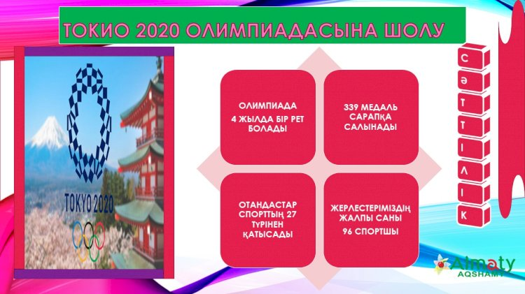 Токио 2020 Олимпиадасына шолу